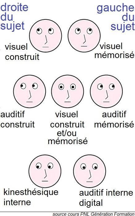 Visuel-Auditif-Kinesthesique.jpg